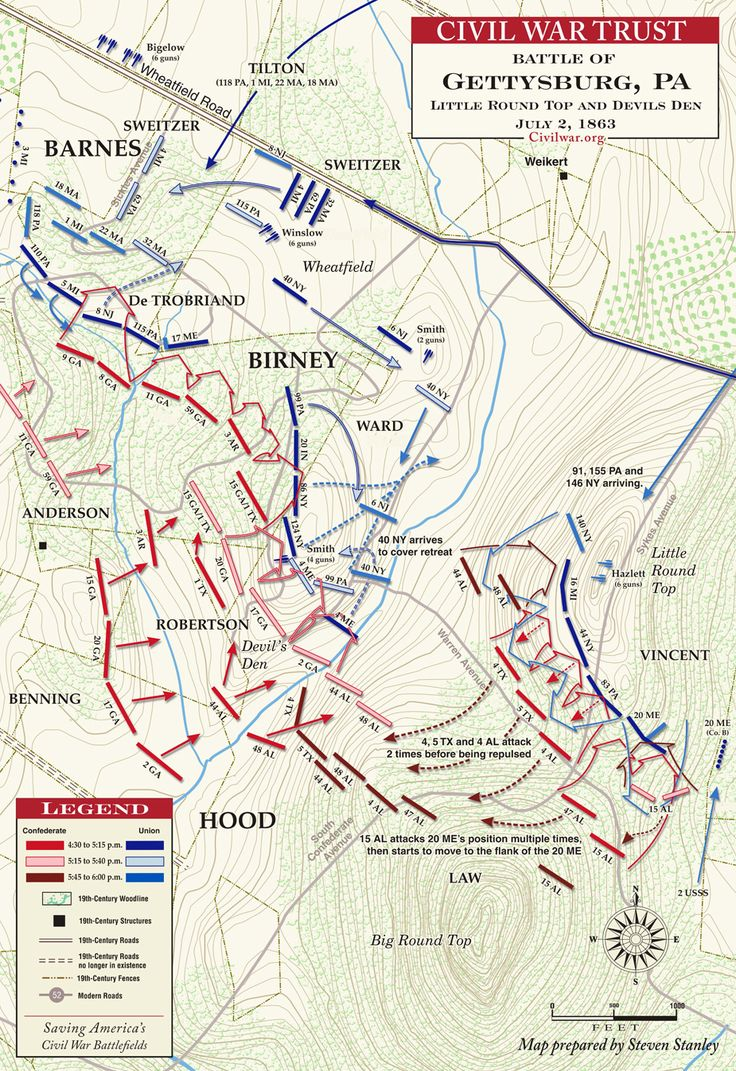 Account of the 2nd day of july 1863 of the civil war