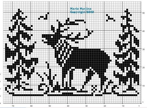 filet stag chart