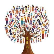 """I """"basic educational needs"""" del documento di Dakar potrebbero essere concettualmente tradotti con l'espressione italiana """"diritti educativi ..."""