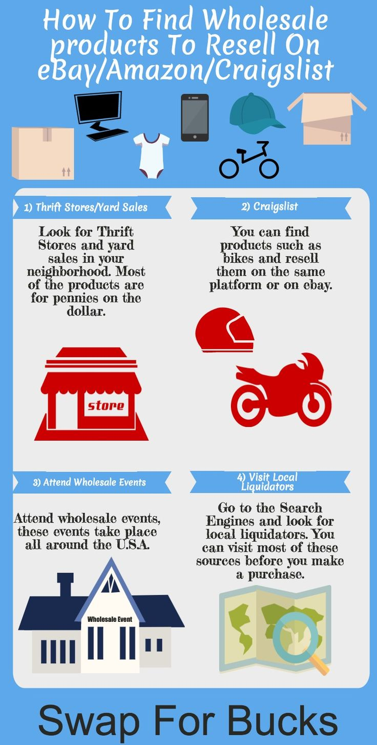 Where to find #wholesale #source for your #ebay #amazon and #craigslist #business -