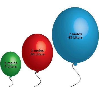 Avogadro's Law Example Problem