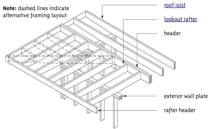 flat roof ventilation detail