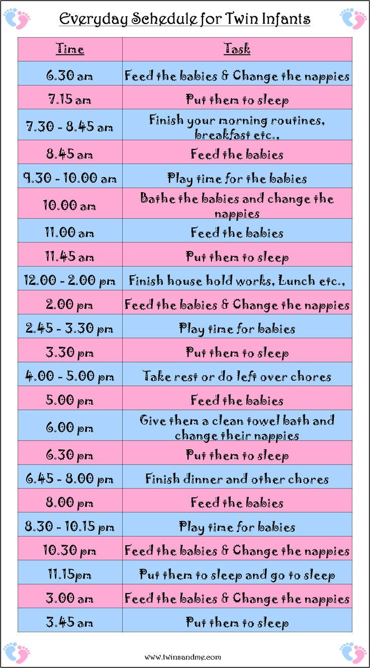 17 Best ideas about Twins Schedule on Pinterest | Having twins ...