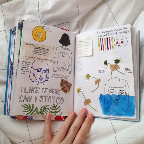 how to put drawings on da journal entries