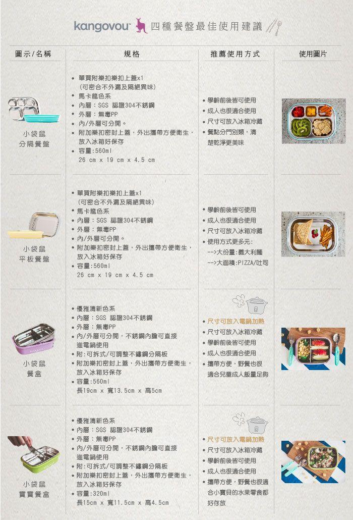 美國kangovou不鏽鋼安全餐盒--青蘋綠 - PChome線上購物 - 24h 購物