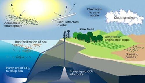 DIE MELDUNG: Bundesregierung gesteht Climate Engineering (Chemtrails)