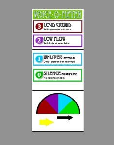 Voice O Meter Template (Word & PDF)
