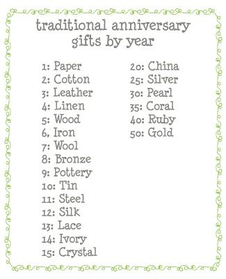 Traditional Anniversary Gift Ideas By Year I Do One Day