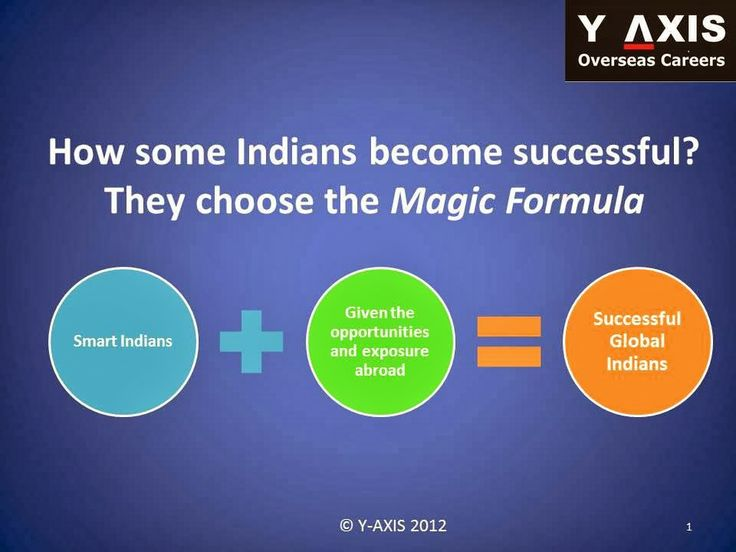 How some Indians become successful?  They choose the Magic Formula Smart Indians + Given the opportunities & exposure abroad = Successful Global Indians
