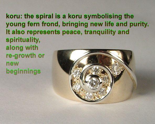 step by step of a maori koru diamond ring by diamonds direct