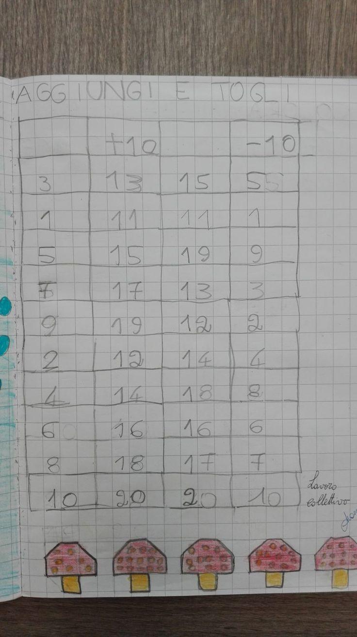 Classe Prima- Matematica- Aprile, Maggio, Giugno- Oltre il ...