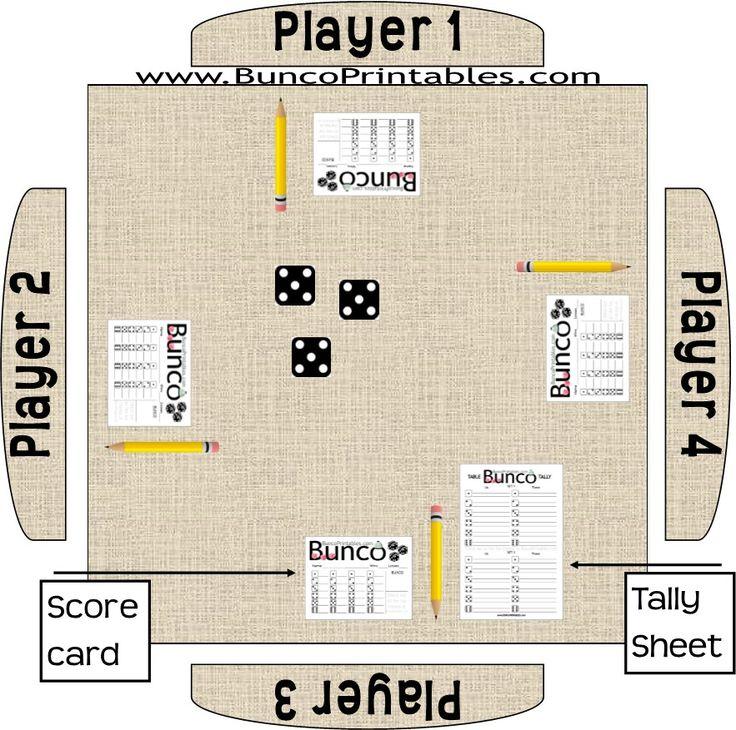 Bunco Table Setup | www.BuncoPrintables.com