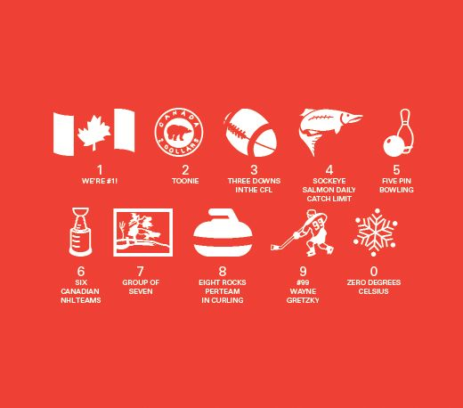 Canadian numbers symbolized by 10fourdesign.