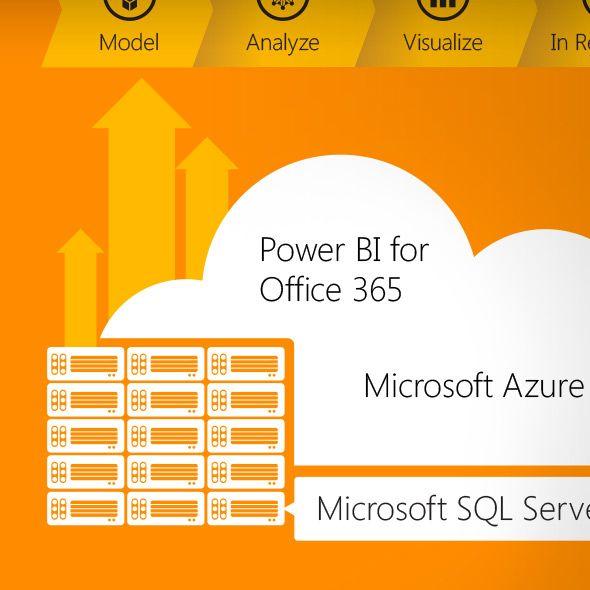 PowerBI + Microsoft Azure + Ms SQL SERVER + Office 365 : découvrez toutes les offres pour la gestion de votre entreprise avec PROJECT SI partenaire O365/AZURE au 01 40 96 21 19