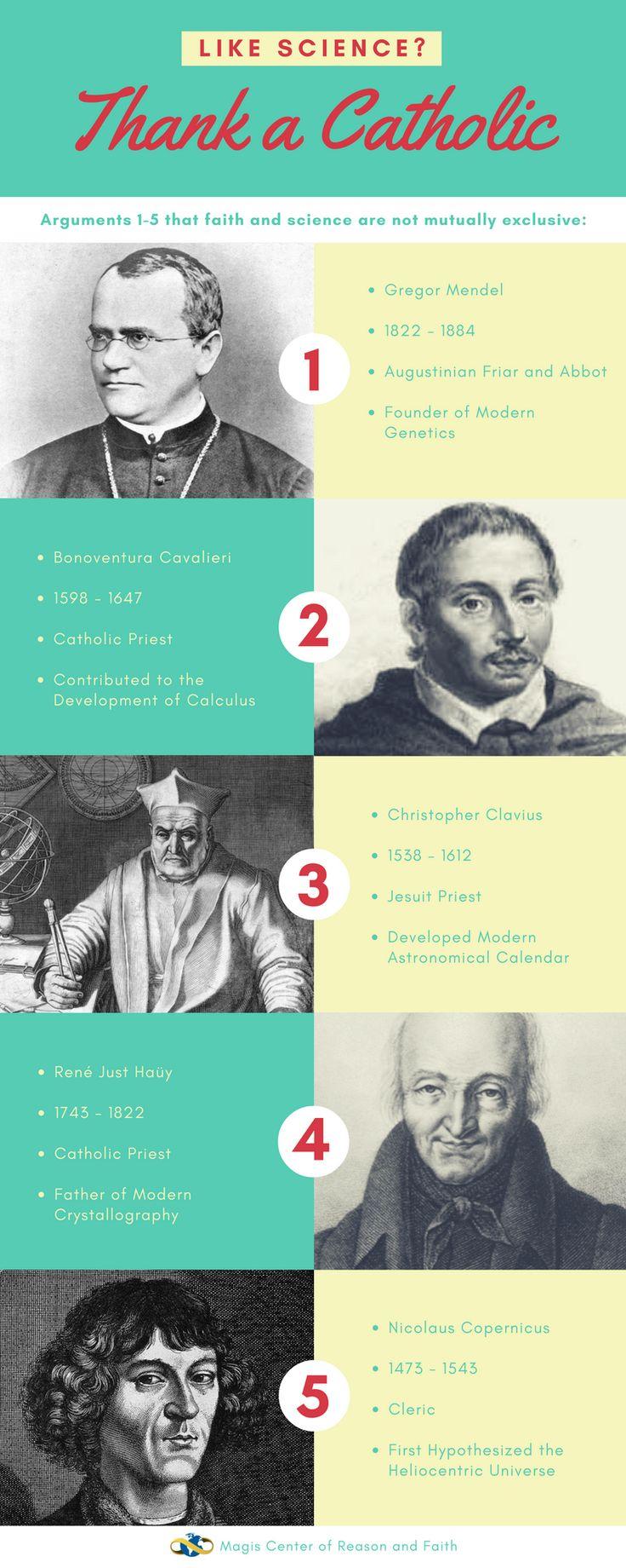 Faith & Reason Infographic Series #1-5. Gregor Mendel, Bonoventura Cavalieri, Christopher Clavius, René Just Haüy, Nicolaus Copernicus.