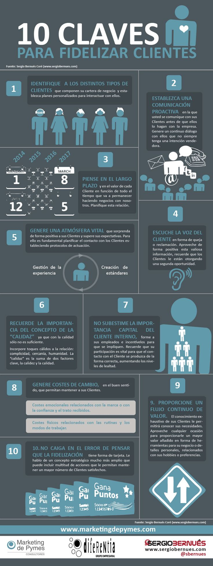 10 claves para fidelizar clientes #infografia #infographic #marketing