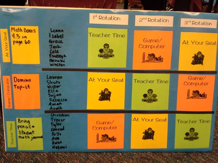 Classroom Rotation Ideas : Best images about centers in general on pinterest
