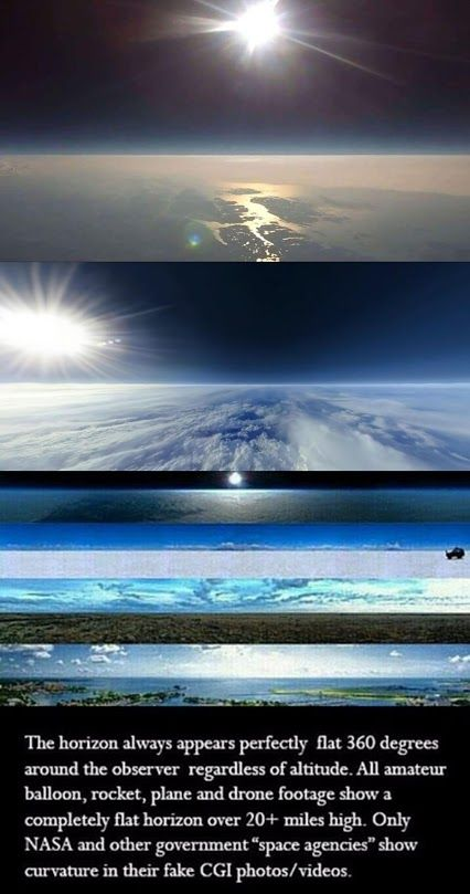"""If the earth is flat, then at that altitude I should be able to see London, Moscow, Tehran, Sydney, Tokyo, Rio de Janeiro, and every other city on the planet as well as the """"Great Ice Wall"""" of Antarctica from Chicago. But you can't. The horizon you see is the tangency between your line of sight and the earth's (globular) surface. Turn around 360 degrees and it would scribe a perfect (flat) circle. You would never see a curvature."""