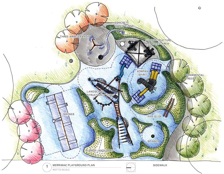 3M Playgrounds | Natural Playground Design