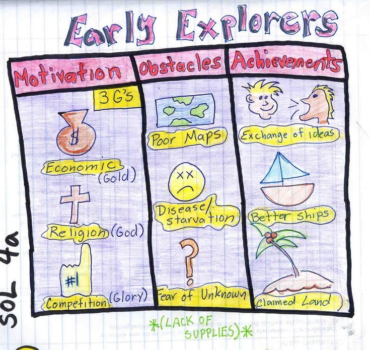 Google Image Result for http://www.nonags.org/members/dasaunders/activities/comcast/activities/unit1/explorers/exploreobstdrawing.jpg