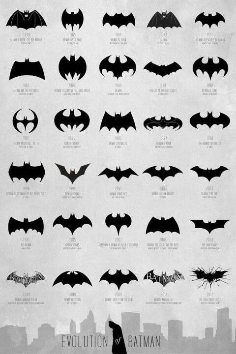 Top 30+ des gadgets Batman les plus cools, ceux qui iront bien dans votre…