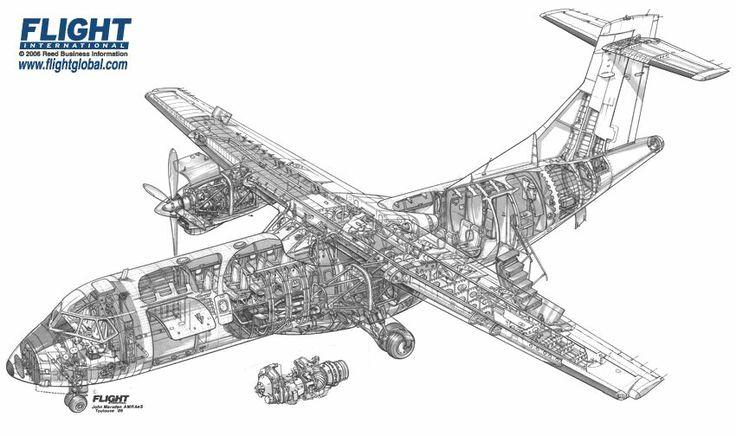 avions de transport r u00e9gional atr 42 cutaway drawing