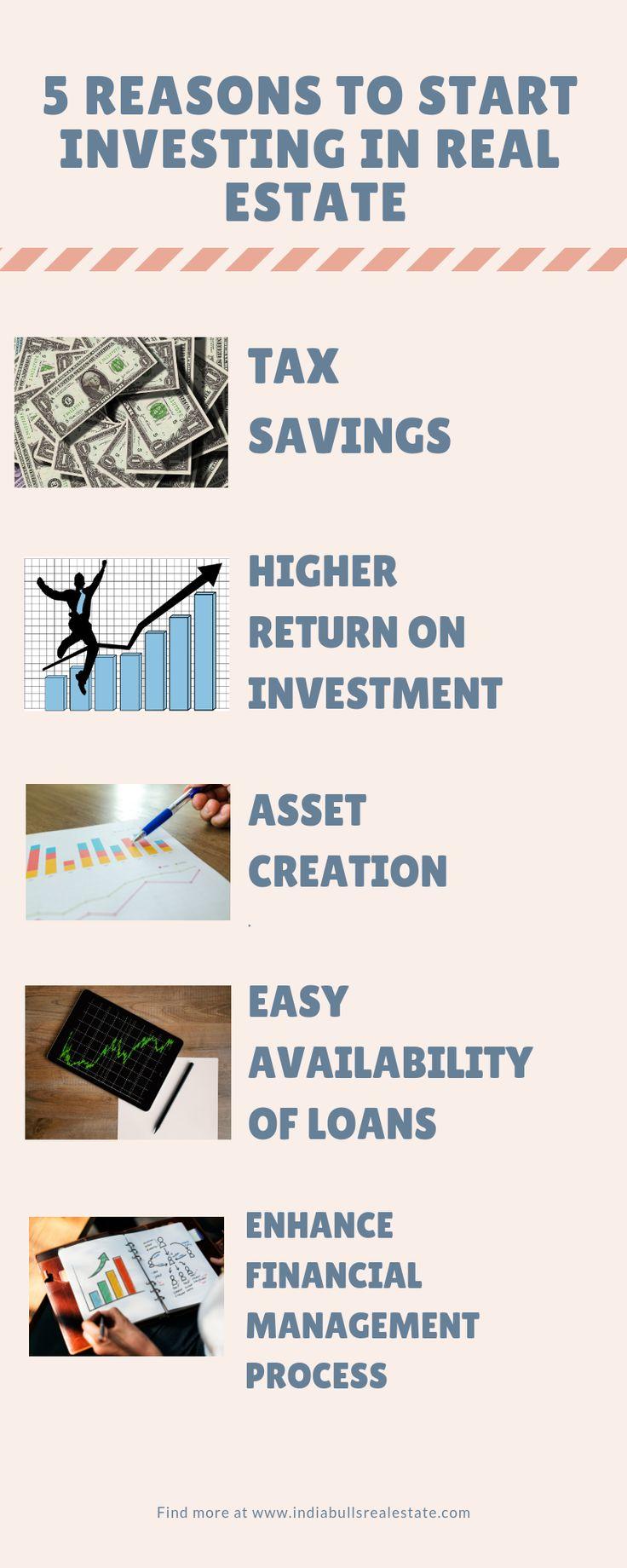 Indiabulls Real EstateTop Real Estate Developers In India