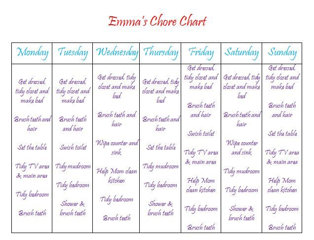 Allowance Chore Chart | Tammy Is Blessed: Summer Chore Charts