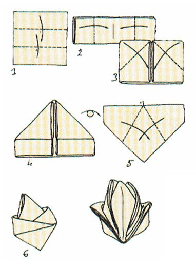 lily napkin fold  http://broadwaypartyrental.com/shop/napkins/