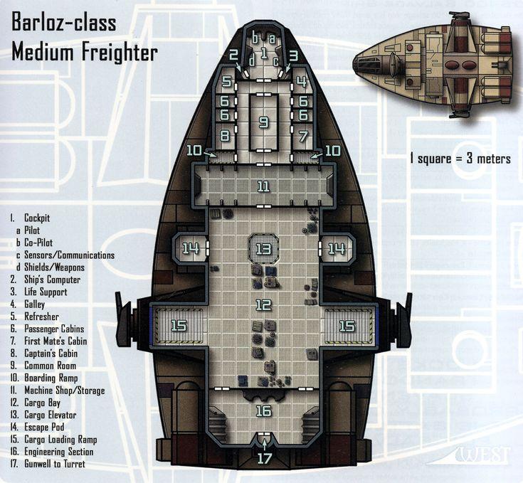 Barloz-class medium freighter - Wookieepedia, the Star Wars Wiki