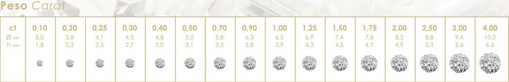 misure diamanti