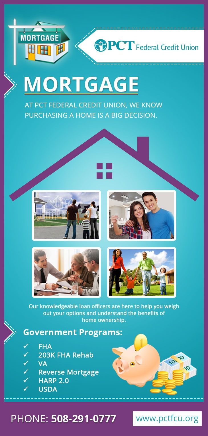 A Mortgage Loan Is Generally Used By The Purchasers Of Real
