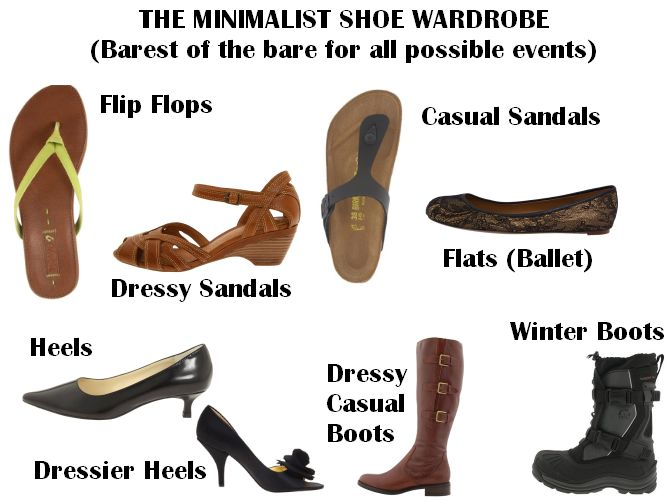 minimalist shoes - I've gotten mine down to fewer, but this is a good starting place for some folks to aspire towards.