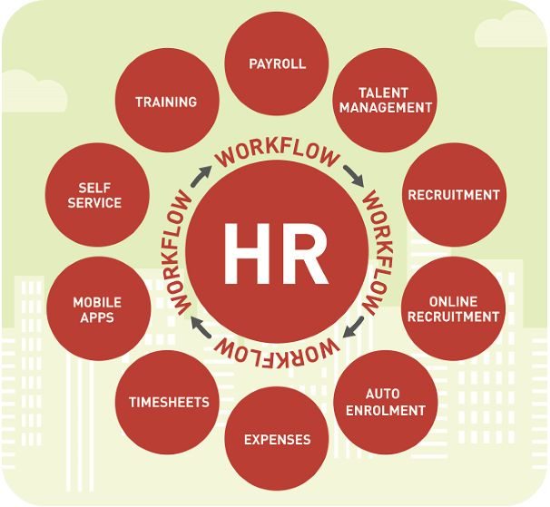 What is Strategic Human Resource Management?  - hr resource