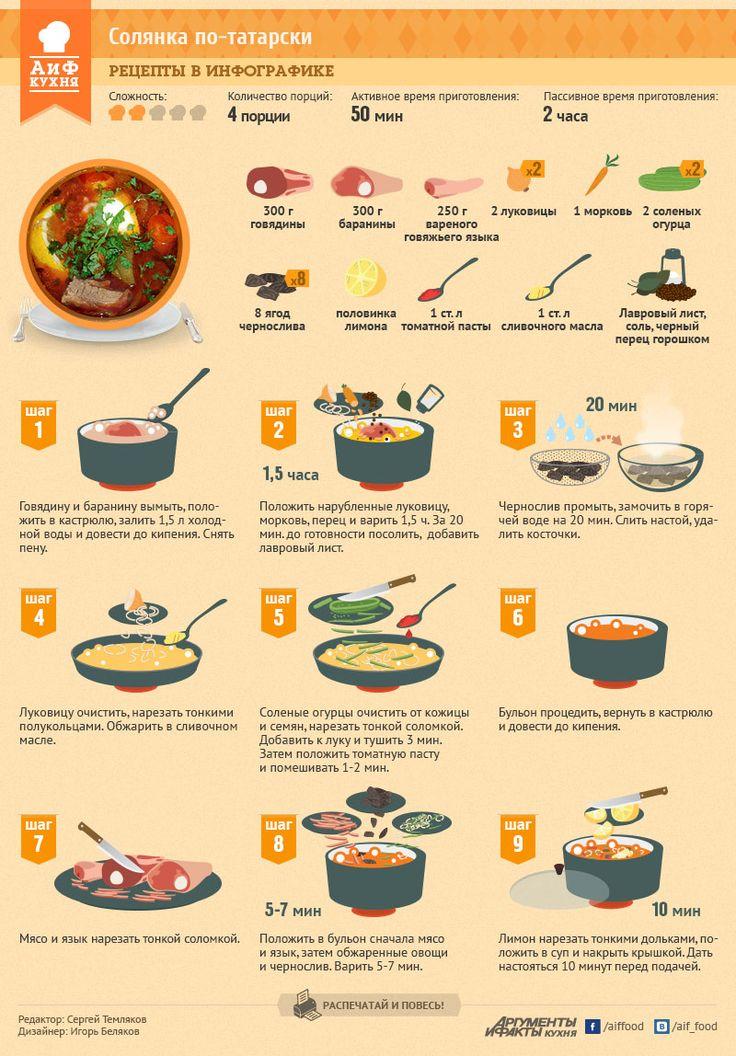 Рецепты в инфографике2