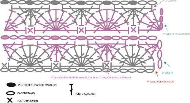 """Punto starbust modificado.""""a mi manera"""": Patrones Diagramas, Monederos Bolsos, Starbust Modificado A, Crochet, My Way, Modificado A Mi, Punto Starbust"""