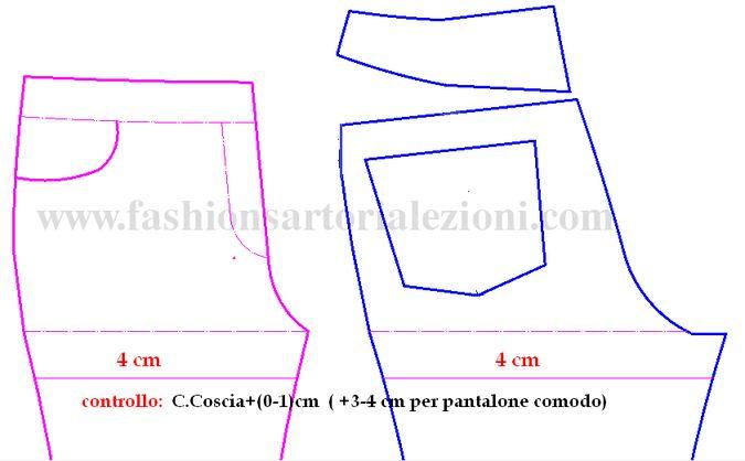 Seconda parte :come creare il cartamodello su misura di pantaloni aderenti