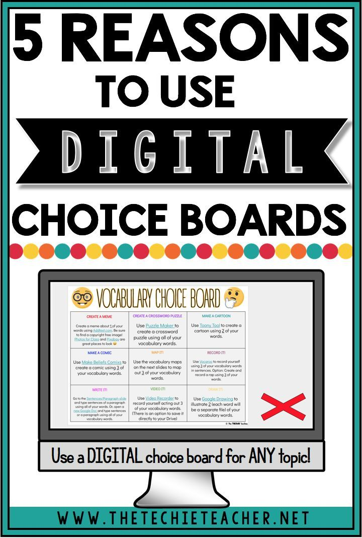 5 Reasons to Use Digital Choice Boards in the Classroom: Personalize learning with digital choice boards and activities. Great way to integrate technology into the classroom while providing a rich learning experience for a variety of learners. Digital differentiation!