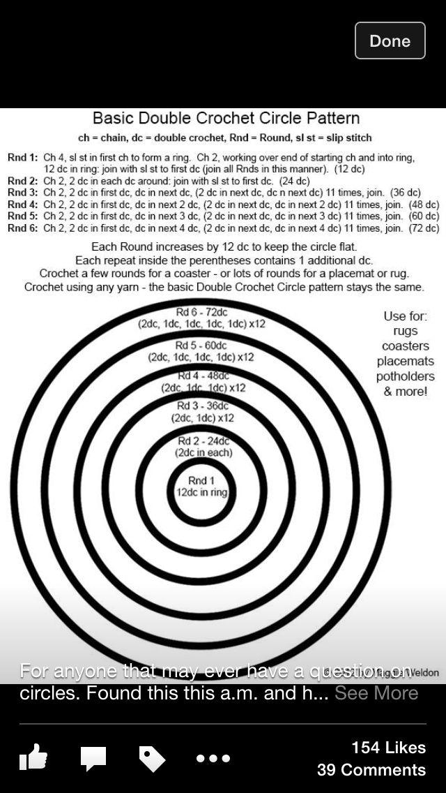 Basic DC Pattern