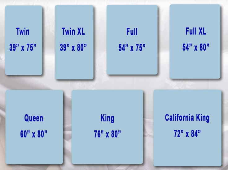 size of full size mattress in inches | Lady Americana Mattress Sizes