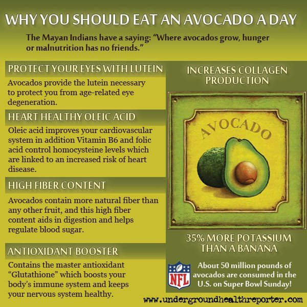 An Avocado a Day keeps the Doctor away #Avocado #Doctor #Away #Fruits #Infographics