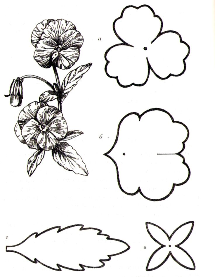Goods for creativity - decoupage, scrapbooking, quilling - Flowers thermoplastic: patterns, tips, tricks