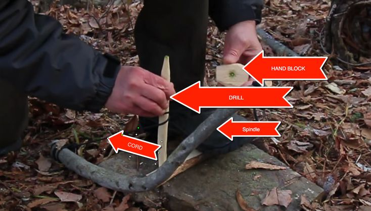 Simple Steps For Using a Bow Drill To Start A Fire | Survival Frog Blog