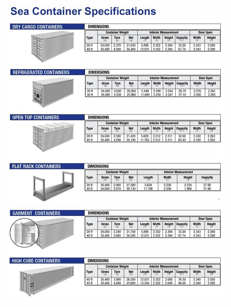 Shipping Container Dimensions   Google Search · Container Spezifikationen VersandbehälterabmessungenContainerWebseiteHausFertighäuserIdeen
