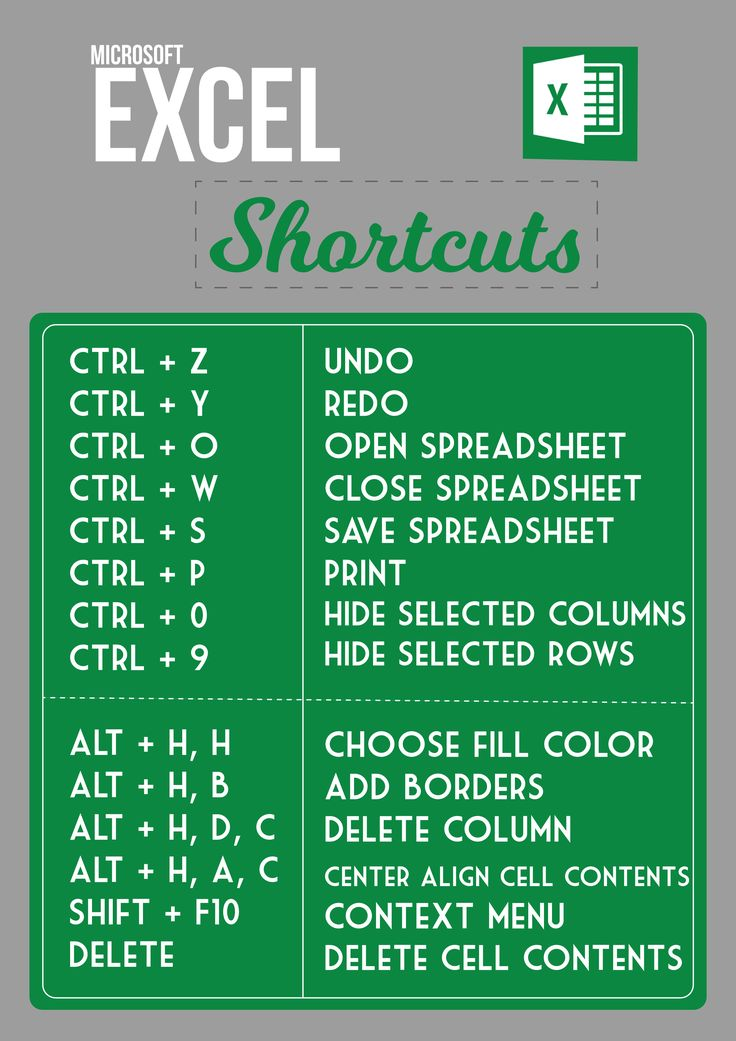 400+ best The Office images on Pinterest Microsoft excel, Computer - printing excel spreadsheets