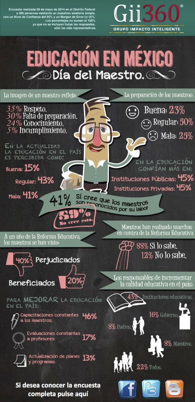 La educación en México #infografia #infographic #education