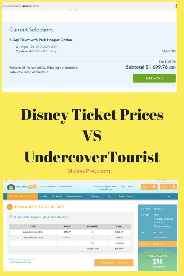 How to save money on Disney Park tickets