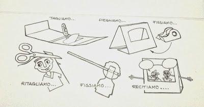 LINGUAGGIO MACCHINA: Disegnare la vita. Gianfranco Zavalloni e l'eredità creativa.