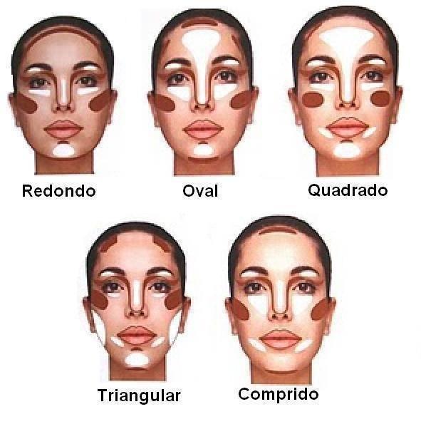 Aplicacion de Maquillaje para cada tipo de rostros!!