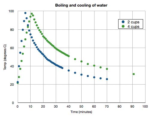density and specific gravity lab report Aashto t 84 and astm c 128: specific gravity and absorption of fine aggregate background specific gravity is a measure of a material's density (mass per unit volume) as compared to the density of water at 734°f (23°c.